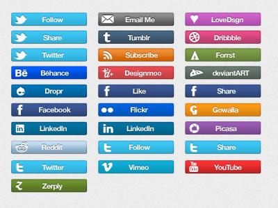 sociální síť
